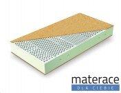 Materac lateksowy Cyklop Materace Dla Ciebie